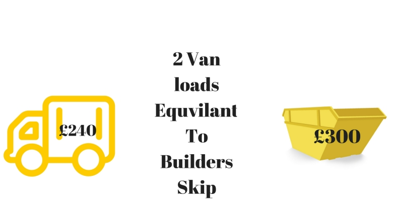 1 van load equivalent to 1 mini skip (2)